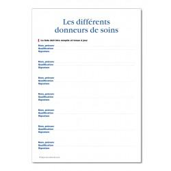 REGISTRE DES ACCIDENTS DU TRAVAIL (P011)
