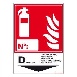 Signalisation d'incendie - Extincteur incendie classe D