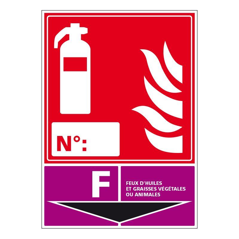 Signalisation d'incendie - Extincteur incendie classe F