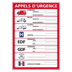Signalisation d'incendie - Appel d'urgence