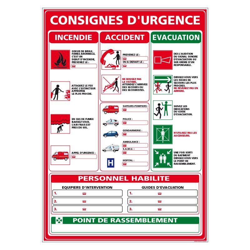 Signalisation d'incendie - Consignes d'urgence