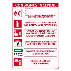 Signalisation d'incendie - Consignes incendie