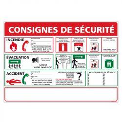 Signalisation d'incendie - Consignes de sécurité