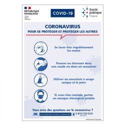 Signalisation spécial COVID-19 - Gestes barrières prévention coronavirus